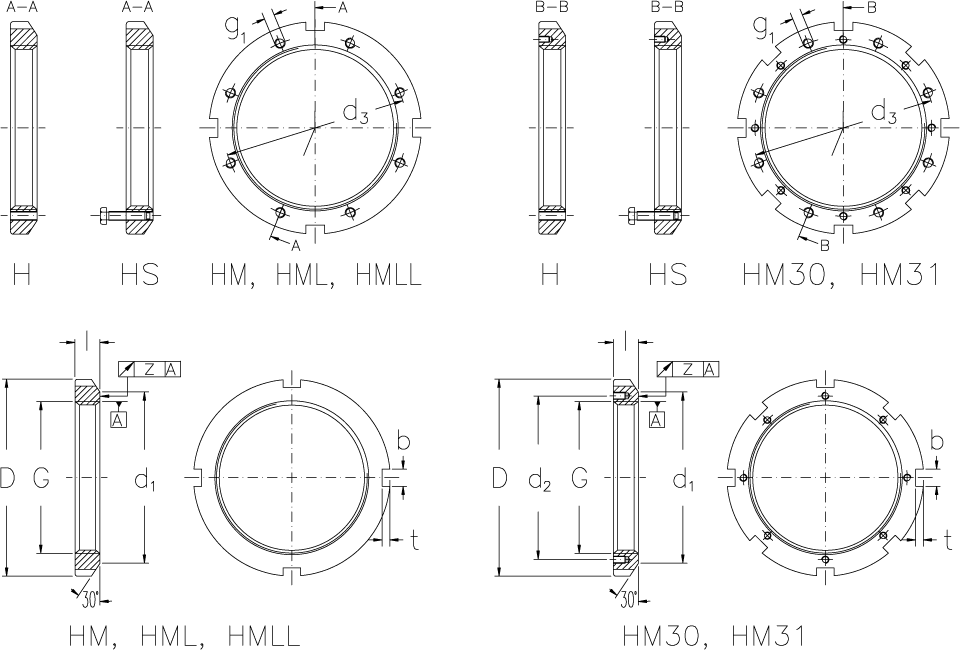 Locknuts with trapezoidal threads technical drawing